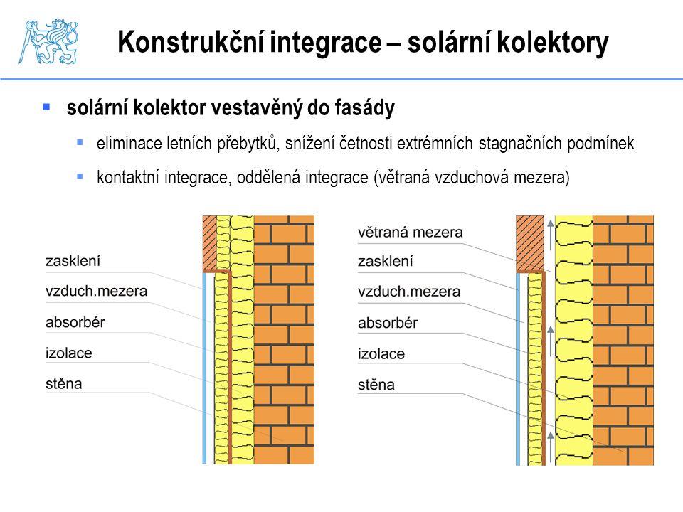 Konstrukční integrace – solární kolektory  solární kolektor vestavěný do fasády  eliminace letních přebytků, snížení četnosti extrémních stagnačních