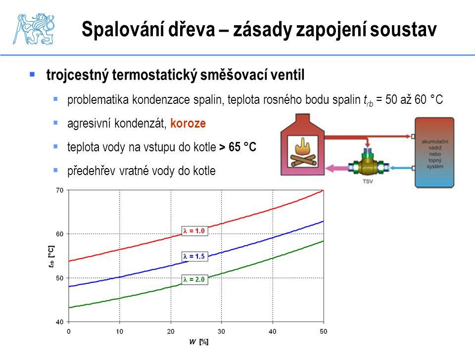 Spalování dřeva – zásady zapojení soustav  trojcestný termostatický směšovací ventil  problematika kondenzace spalin, teplota rosného bodu spalin t