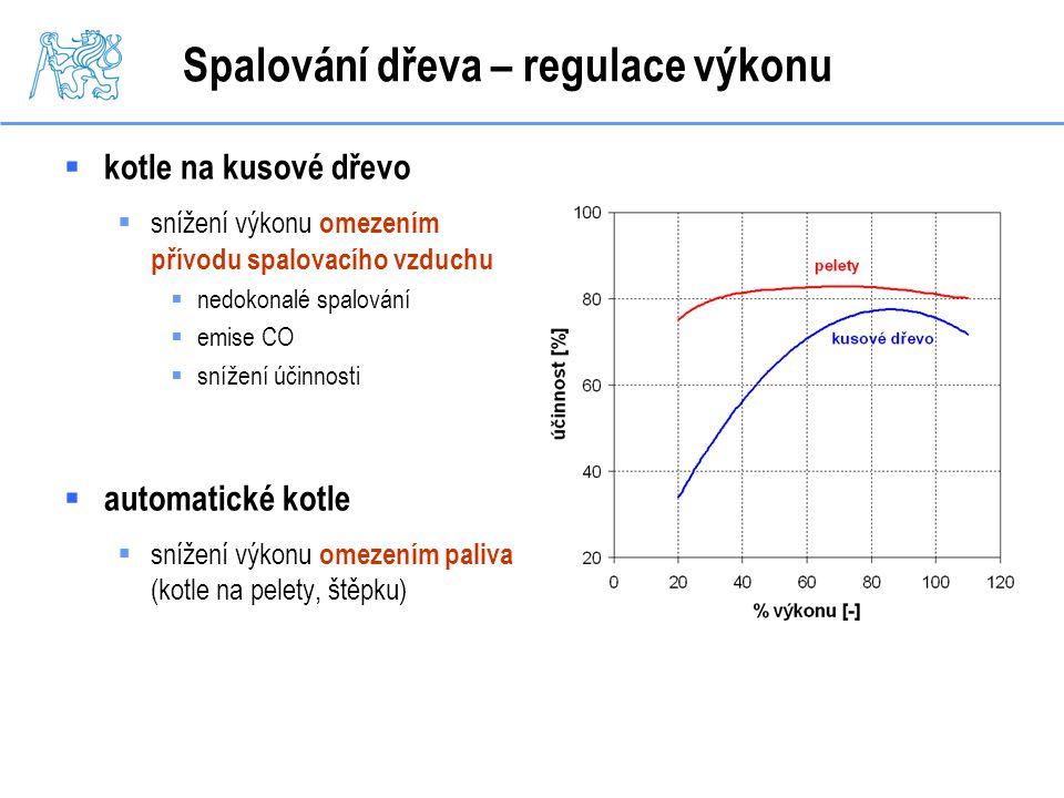 Spalování dřeva – regulace výkonu  kotle na kusové dřevo  snížení výkonu omezením přívodu spalovacího vzduchu  nedokonalé spalování  emise CO  sn