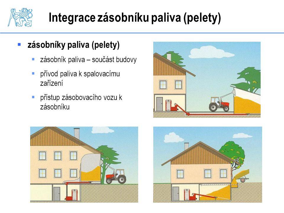 Integrace zásobníku paliva (pelety)  zásobníky paliva (pelety)  zásobník paliva – součást budovy  přívod paliva k spalovacímu zařízení  přístup zá