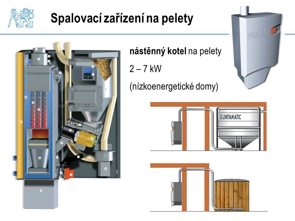 Spalovací zařízení na pelety nástěnný kotel na pelety 2 – 7 kW (nízkoenergetické domy)