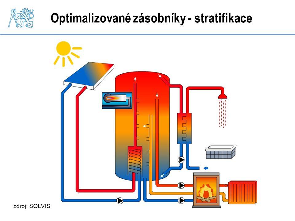Optimalizované zásobníky - stratifikace zdroj: SOLVIS