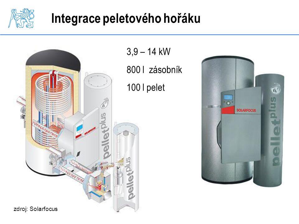 Integrace peletového hořáku 3,9 – 14 kW 800 l zásobník 100 l pelet zdroj: Solarfocus