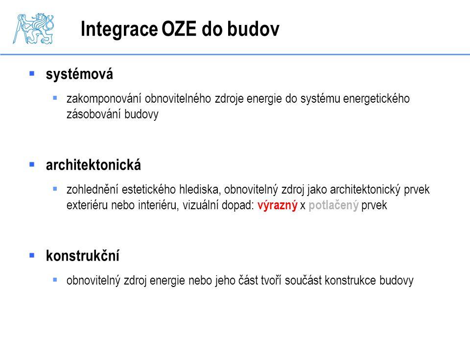 Integrace OZE do budov  systémová  zakomponování obnovitelného zdroje energie do systému energetického zásobování budovy  architektonická  zohledn