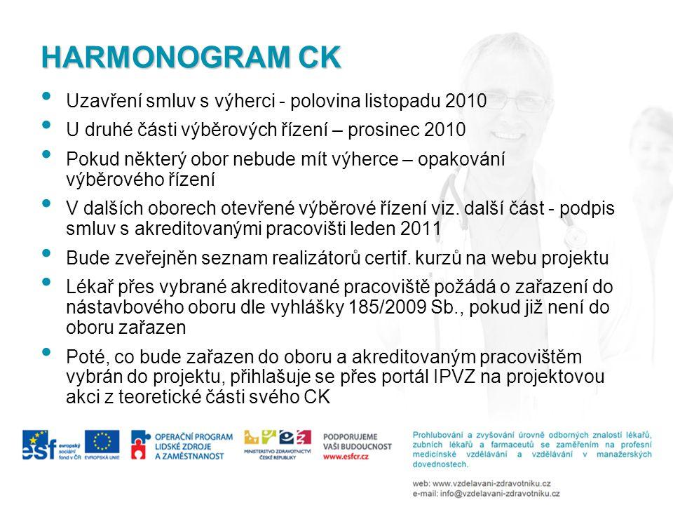 HARMONOGRAM CK • Uzavření smluv s výherci - polovina listopadu 2010 • U druhé části výběrových řízení – prosinec 2010 • Pokud některý obor nebude mít výherce – opakování výběrového řízení • V dalších oborech otevřené výběrové řízení viz.