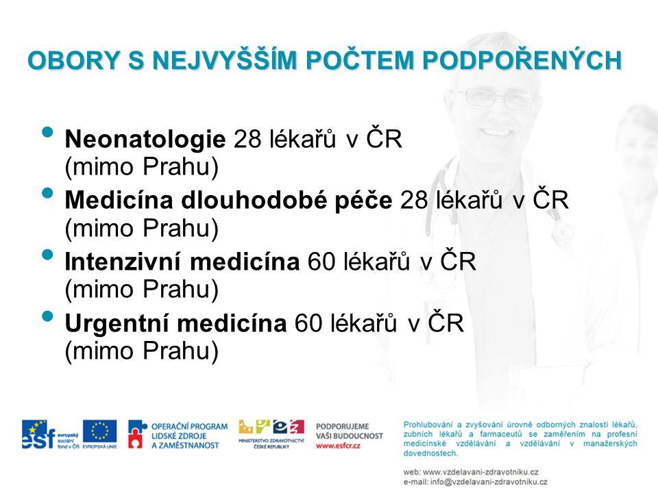 OBORY S NEJVYŠŠÍM POČTEM PODPOŘENÝCH • Neonatologie 28 lékařů v ČR (mimo Prahu) • Medicína dlouhodobé péče 28 lékařů v ČR (mimo Prahu) • Intenzivní medicína 60 lékařů v ČR (mimo Prahu) • Urgentní medicína 60 lékařů v ČR (mimo Prahu)