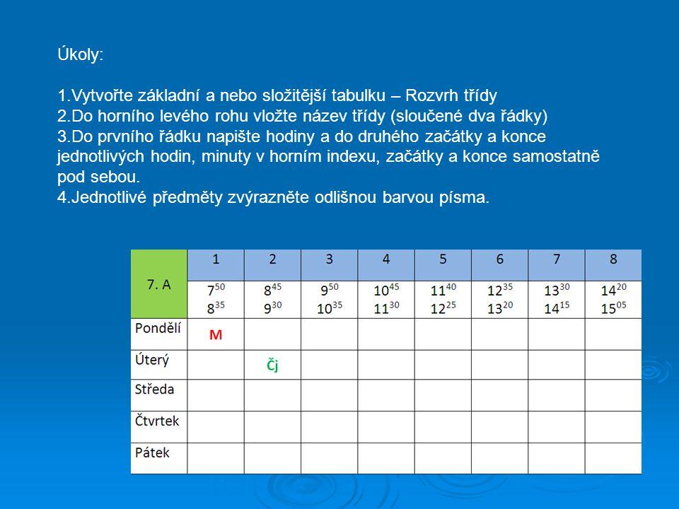 Úkoly: 1.Vytvořte základní a nebo složitější tabulku – Rozvrh třídy 2.Do horního levého rohu vložte název třídy (sloučené dva řádky) 3.Do prvního řádk