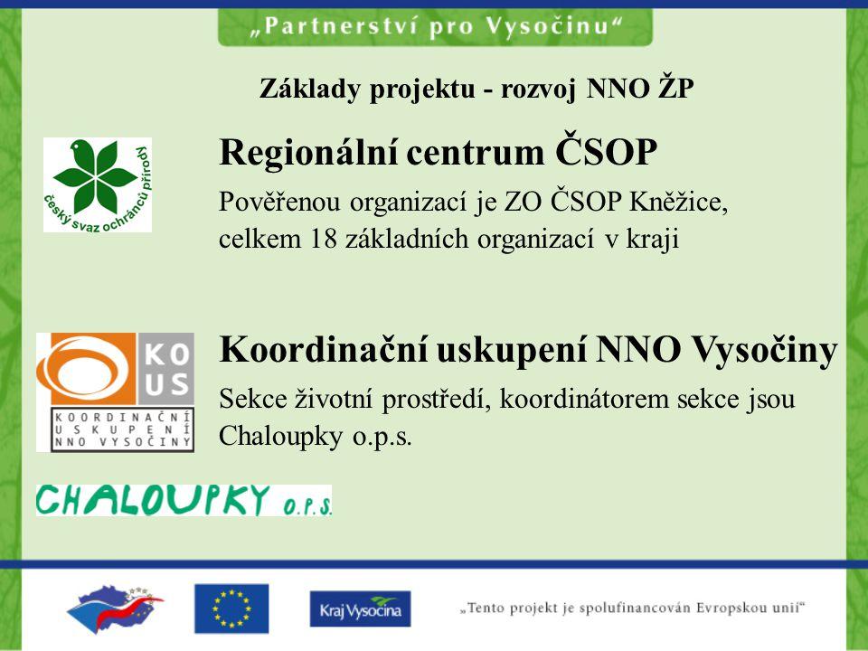 Základy projektu - rozvoj NNO ŽP Regionální centrum ČSOP Pověřenou organizací je ZO ČSOP Kněžice, celkem 18 základních organizací v kraji Koordinační uskupení NNO Vysočiny Sekce životní prostředí, koordinátorem sekce jsou Chaloupky o.p.s.