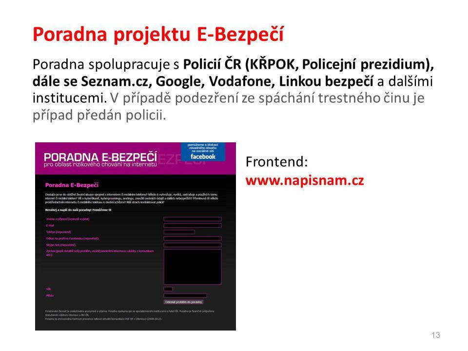 13 Poradna projektu E-Bezpečí Poradna spolupracuje s Policií ČR (KŘPOK, Policejní prezidium), dále se Seznam.cz, Google, Vodafone, Linkou bezpečí a da