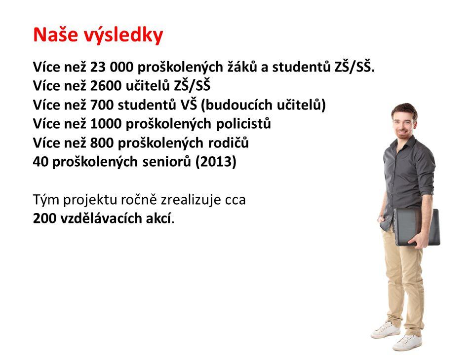 Naše výsledky Více než 23 000 proškolených žáků a studentů ZŠ/SŠ. Více než 2600 učitelů ZŠ/SŠ Více než 700 studentů VŠ (budoucích učitelů) Více než 10