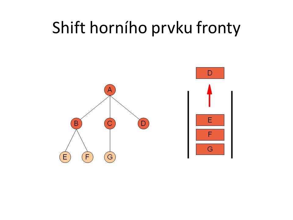 Shift horního prvku fronty