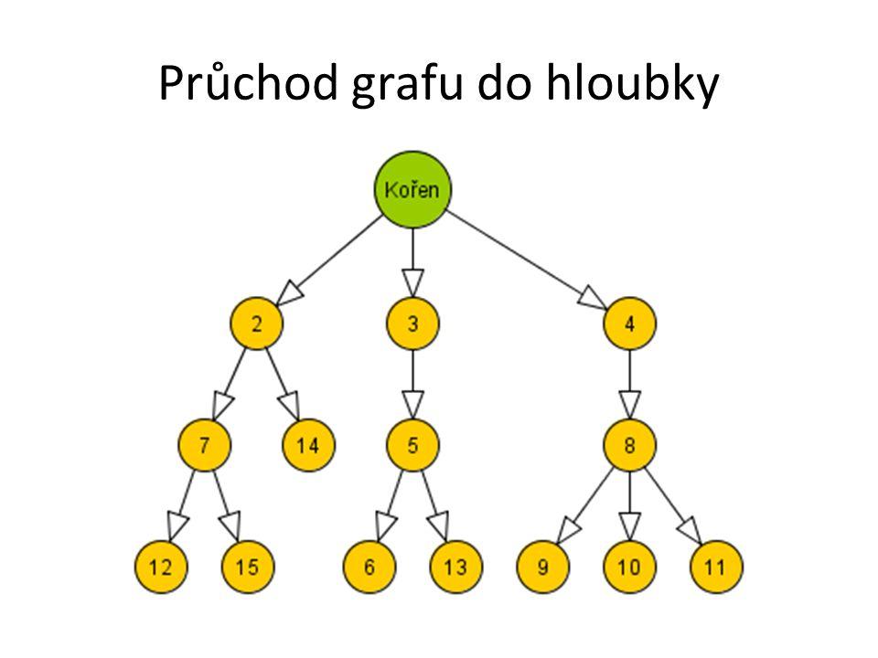 Průchod grafu do hloubky