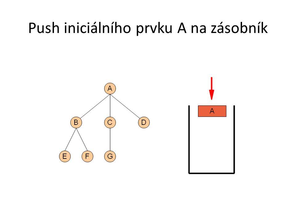 Push iniciálního prvku A na zásobník