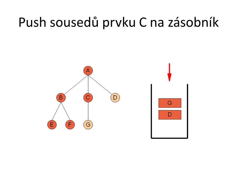 Push sousedů prvku C na zásobník