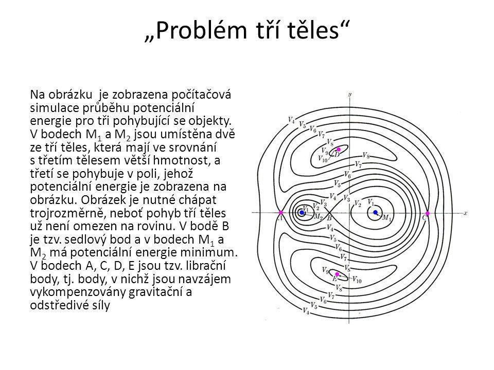 """""""Problém tří těles Na obrázku je zobrazena počítačová simulace průběhu potenciální energie pro tři pohybující se objekty."""