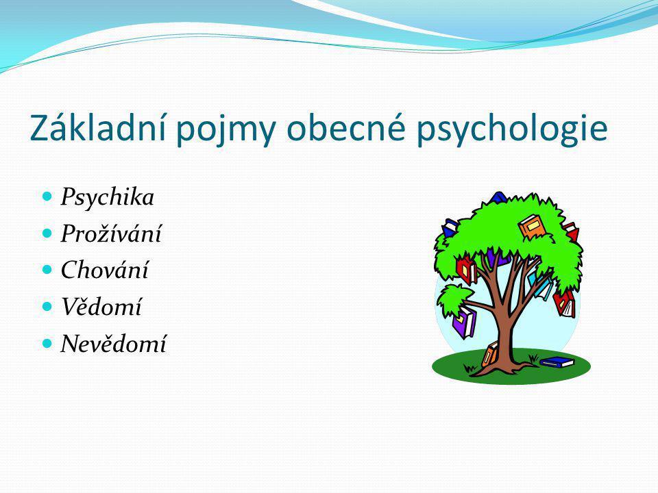 Základní pojmy obecné psychologie  Psychika  Prožívání  Chování  Vědomí  Nevědomí
