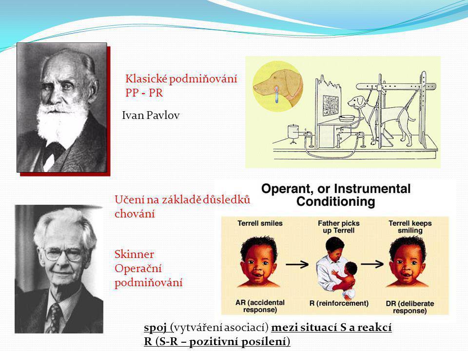 Skinner Operační podmiňování Učení na základě důsledků chování spoj (vytváření asociací) mezi situací S a reakcí R (S-R – pozitivní posílení) Klasické