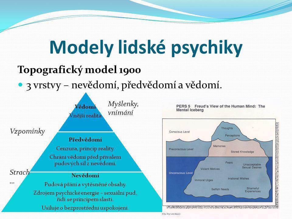 Modely lidské psychiky Topografický model 1900  3 vrstvy – nevědomí, předvědomí a vědomí. Vědomí Vnější realita Předvědomí Cenzura, princip reality.