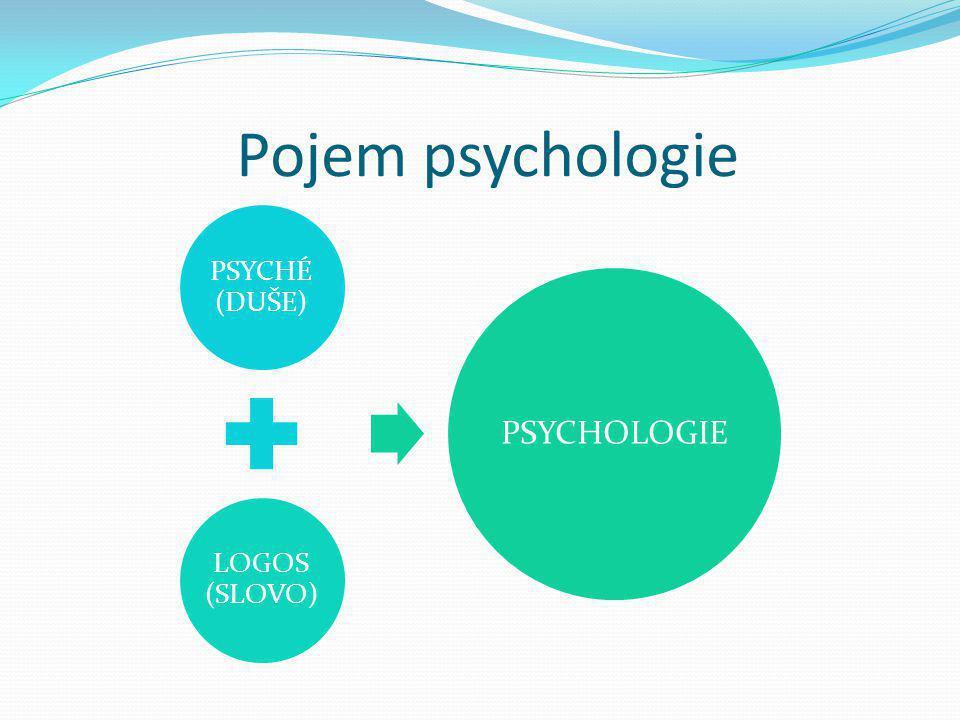 Pojem psychologie PSYCHÉ (DUŠE) LOGOS (SLOVO) PSYCHOLOGIE