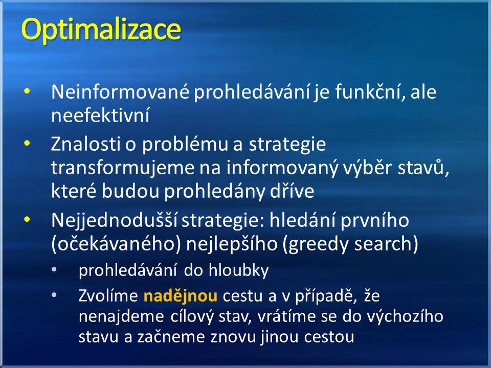 • Neinformované prohledávání je funkční, ale neefektivní • Znalosti o problému a strategie transformujeme na informovaný výběr stavů, které budou proh