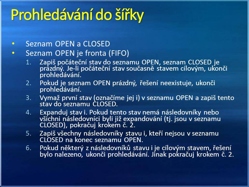 • Seznam OPEN a CLOSED • Seznam OPEN je fronta (FIFO) 1.Zapiš počáteční stav do seznamu OPEN, seznam CLOSED je prázdný.