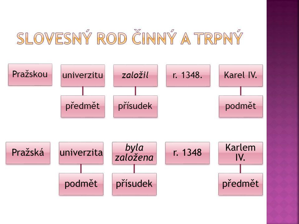 Pražskou univerzitu předmět založil přísudek r.1348.Karel IV.