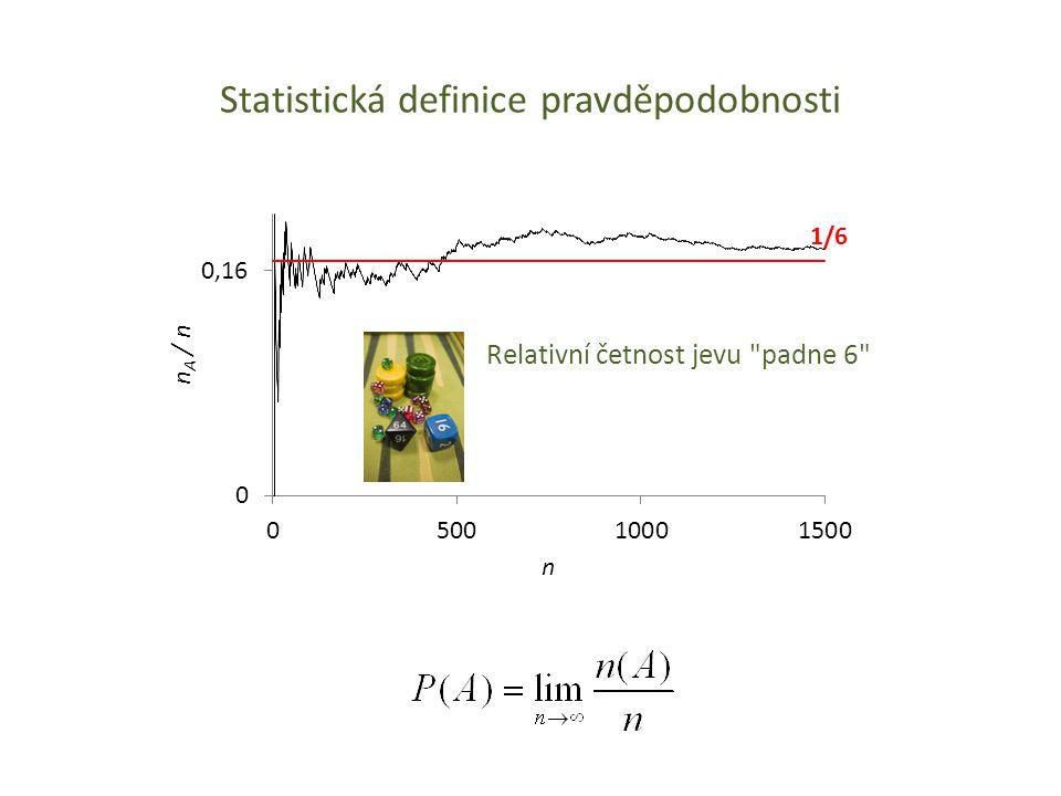 Statistická definice pravděpodobnosti Relativní četnost jevu padne 6