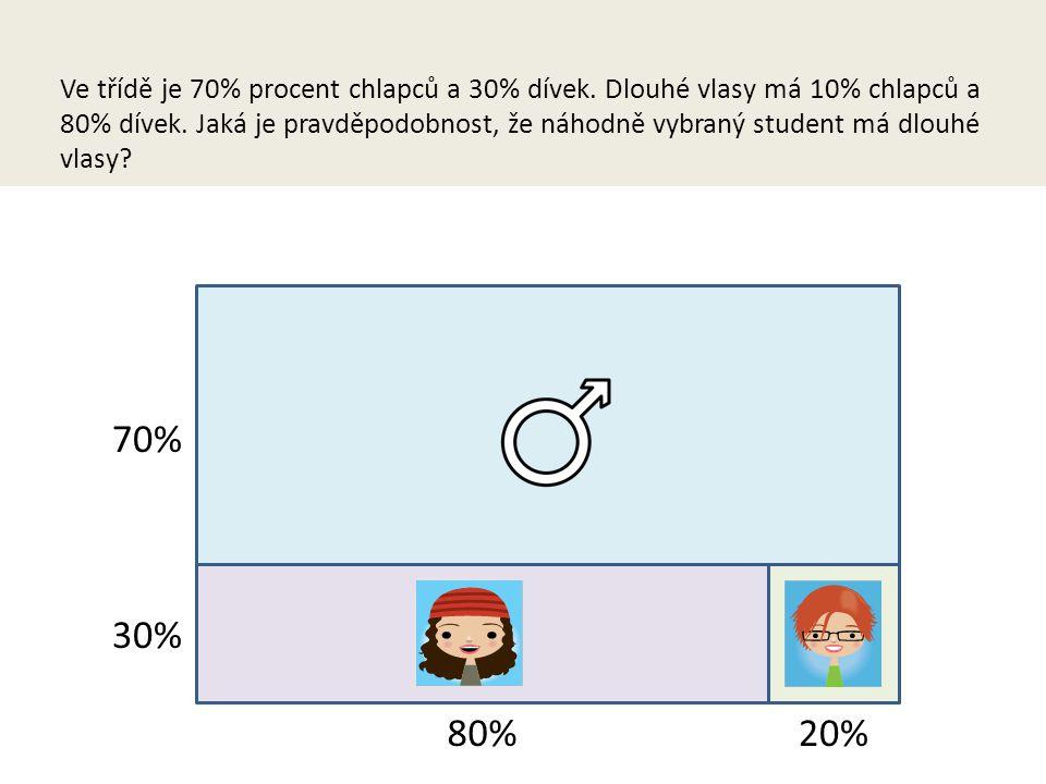 70% 30% 80%20% Ve třídě je 70% procent chlapců a 30% dívek.