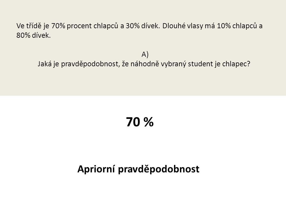 70 % Apriorní pravděpodobnost Ve třídě je 70% procent chlapců a 30% dívek.