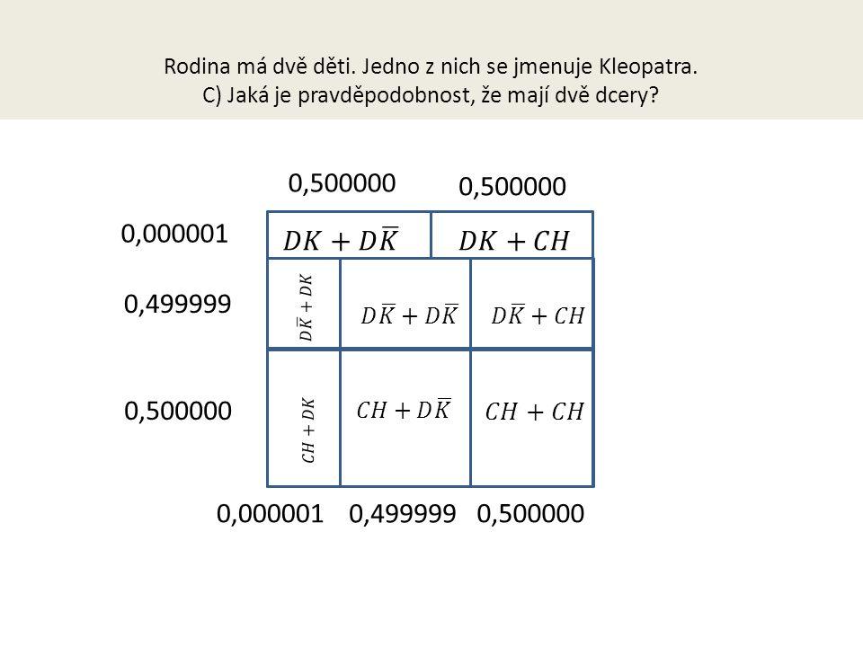 0,000001 0,499999 0,500000 0,000001 0,499999 0,500000 Rodina má dvě děti.