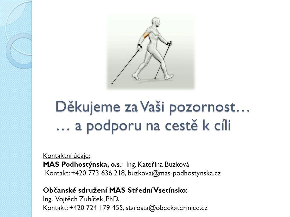 Děkujeme za Vaši pozornost… … a podporu na cestě k cíli Kontaktní údaje: MAS Podhostýnska, o.s.: Ing.