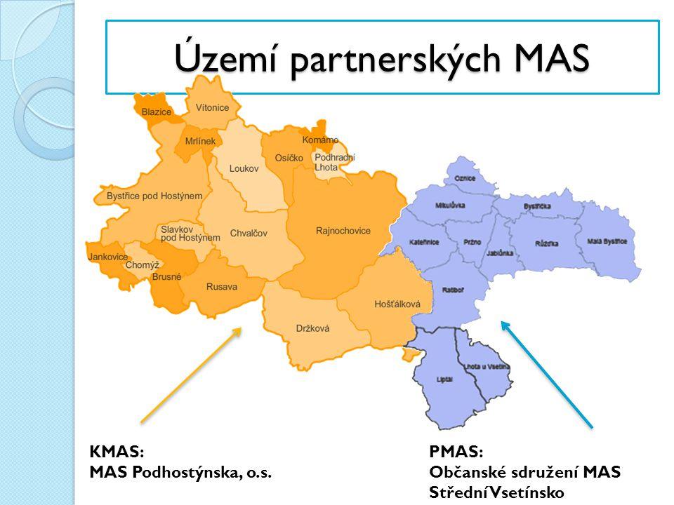 Území partnerských MAS KMAS: MAS Podhostýnska, o.s. PMAS: Občanské sdružení MAS Střední Vsetínsko