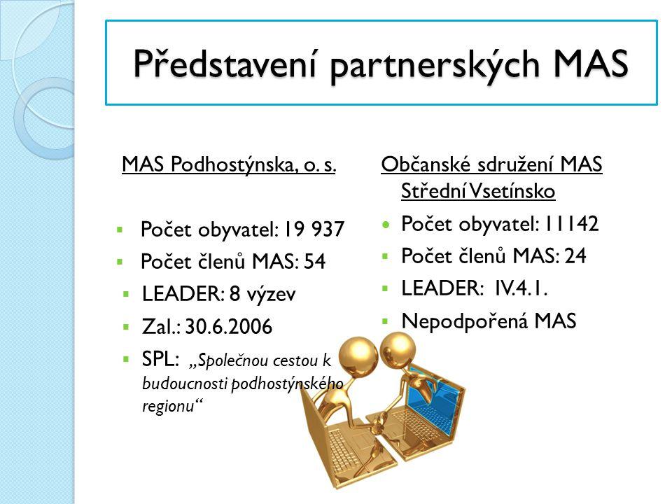 Představení partnerských MAS MAS Podhostýnska, o. s.