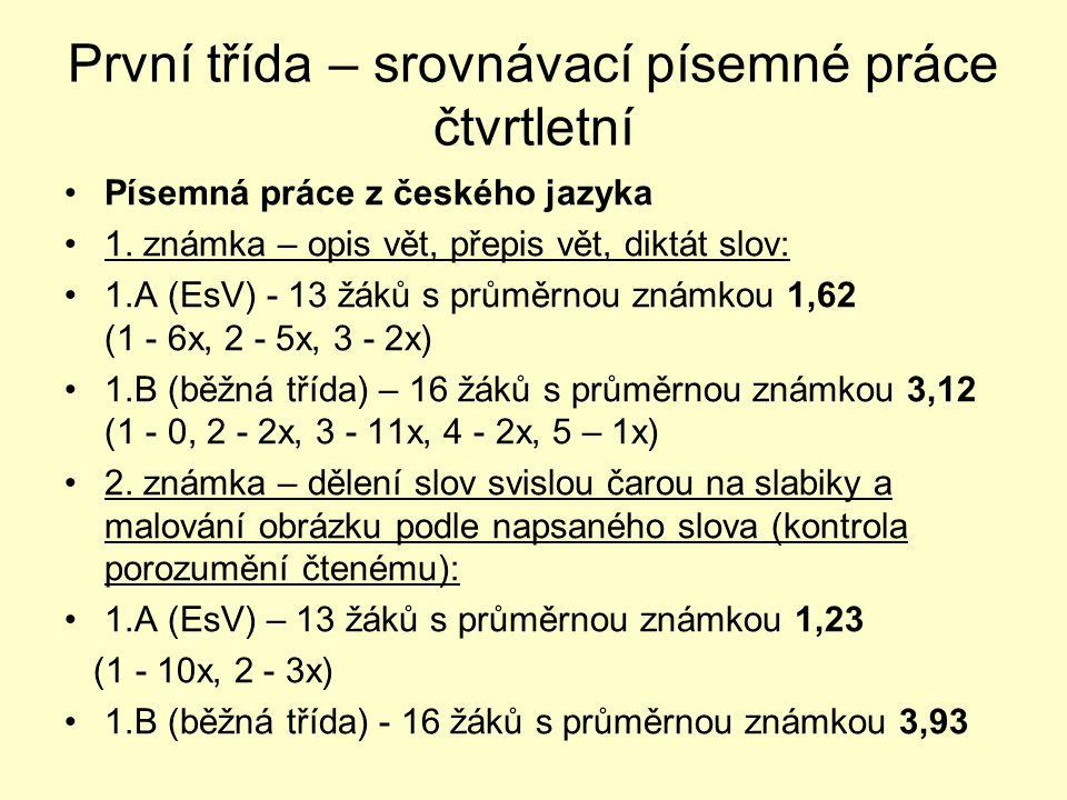 První třída – srovnávací písemné práce čtvrtletní •Písemná práce z českého jazyka •1.