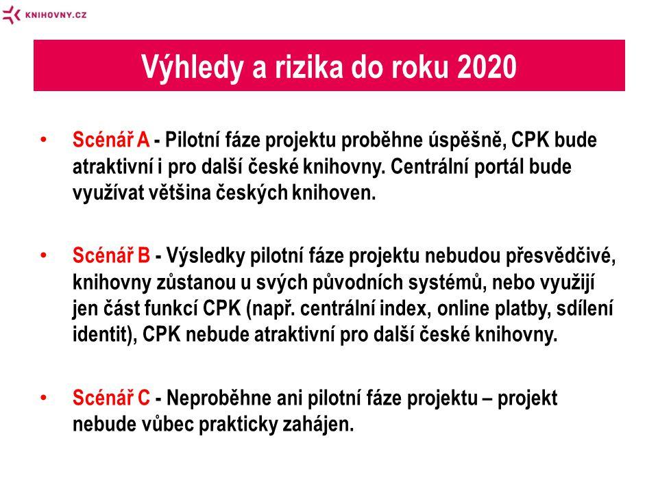 Výhledy a rizika do roku 2020 • Scénář A - Pilotní fáze projektu proběhne úspěšně, CPK bude atraktivní i pro další české knihovny.