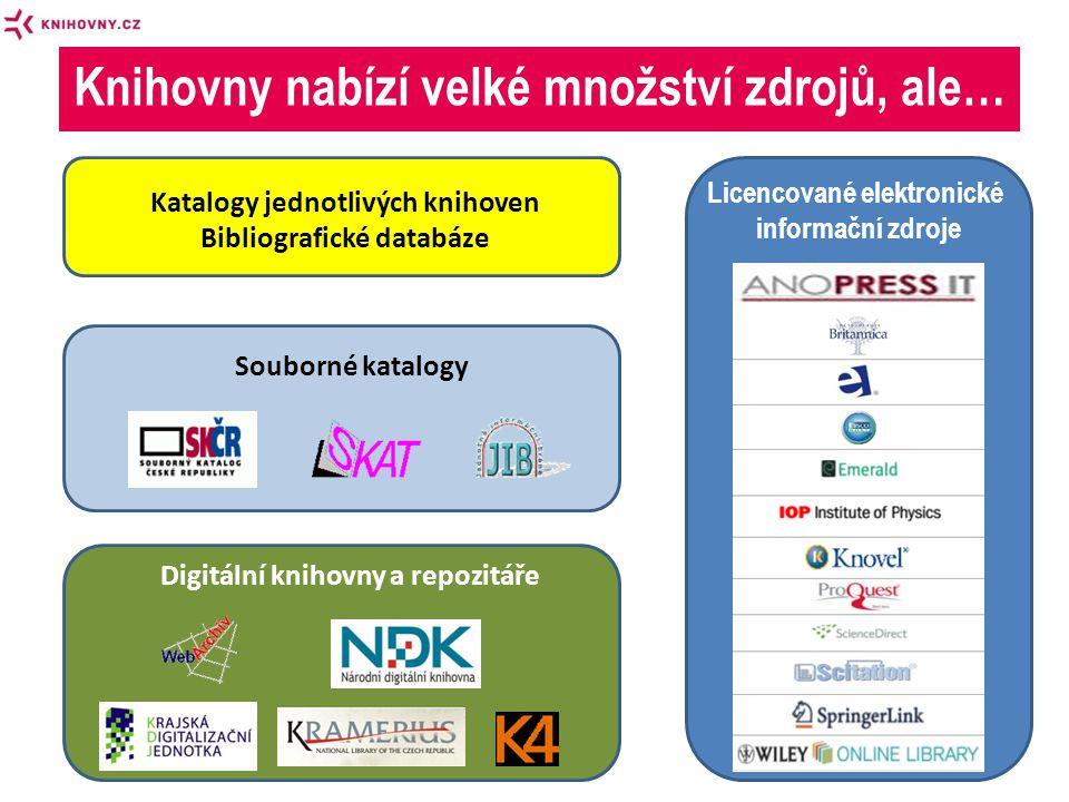 Digitální knihovny a repozitáře Licencované elektronické informační zdroje Souborné katalogy Katalogy jednotlivých knihoven Bibliografické databáze Knihovny nabízí velké množství zdrojů, ale…