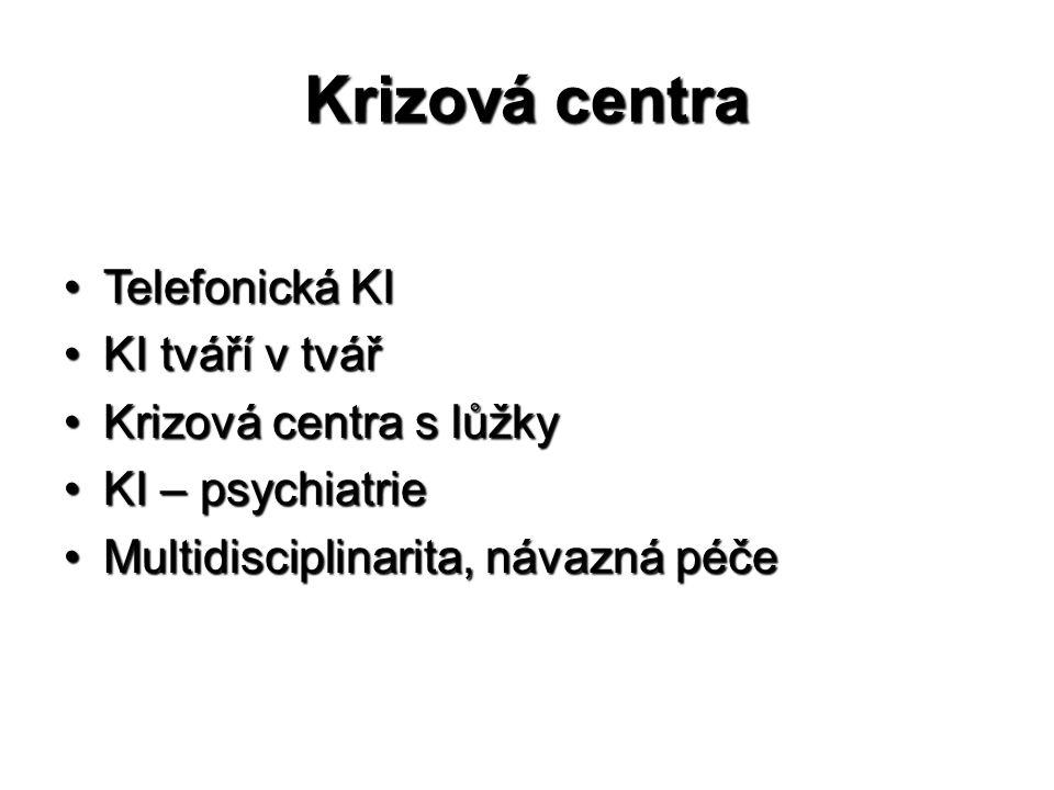 Krizová centra •Telefonická KI •KI tváří v tvář •Krizová centra s lůžky •KI – psychiatrie •Multidisciplinarita, návazná péče