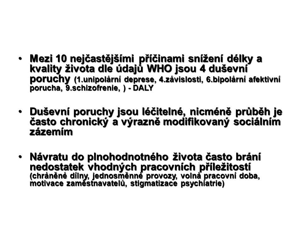 Hospitalizace •Psychiatrická odd., léčebny •Dobrovolná x nedobrovolná •Nařízená ústavní péče •Odd.
