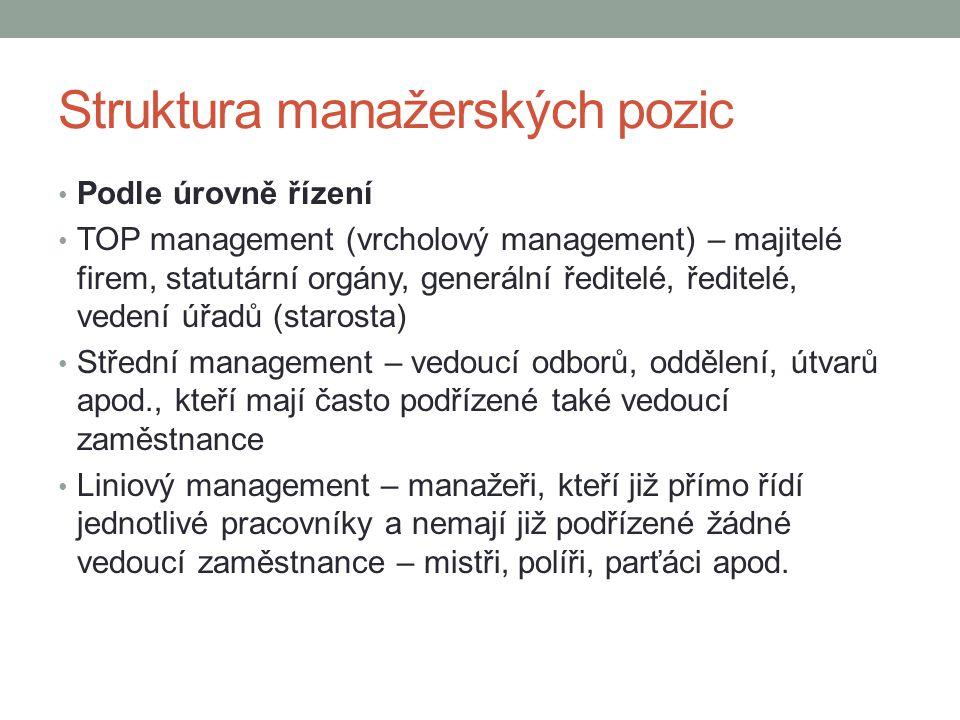 Struktura manažerských pozic • Podle úrovně řízení • TOP management (vrcholový management) – majitelé firem, statutární orgány, generální ředitelé, ře