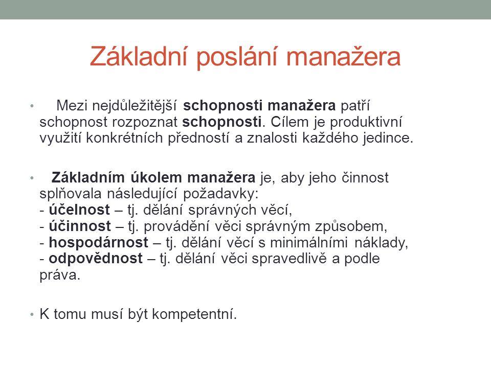 Základní kompetence manažera • způsobilost úspěšně vykonávat manažerskou práci (tzv.
