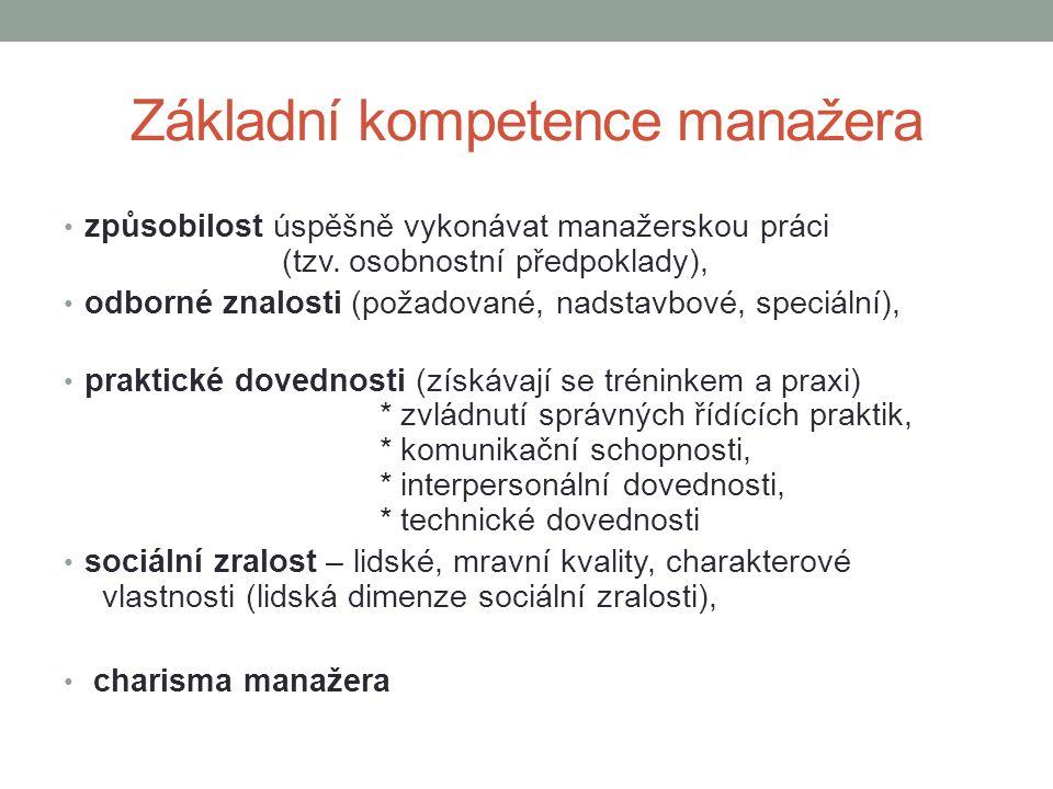 Základní kompetence manažera • způsobilost úspěšně vykonávat manažerskou práci (tzv. osobnostní předpoklady), • odborné znalosti (požadované, nadstavb