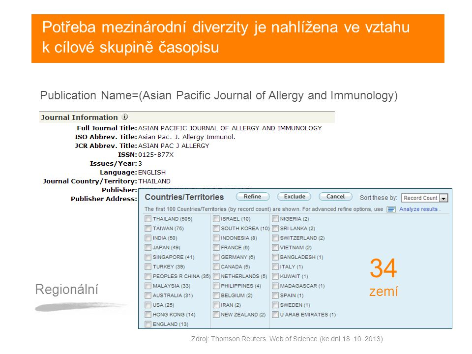 Publication Name=(Asian Pacific Journal of Allergy and Immunology) 34 zemí Potřeba mezinárodní diverzity je nahlížena ve vztahu k cílové skupině časop