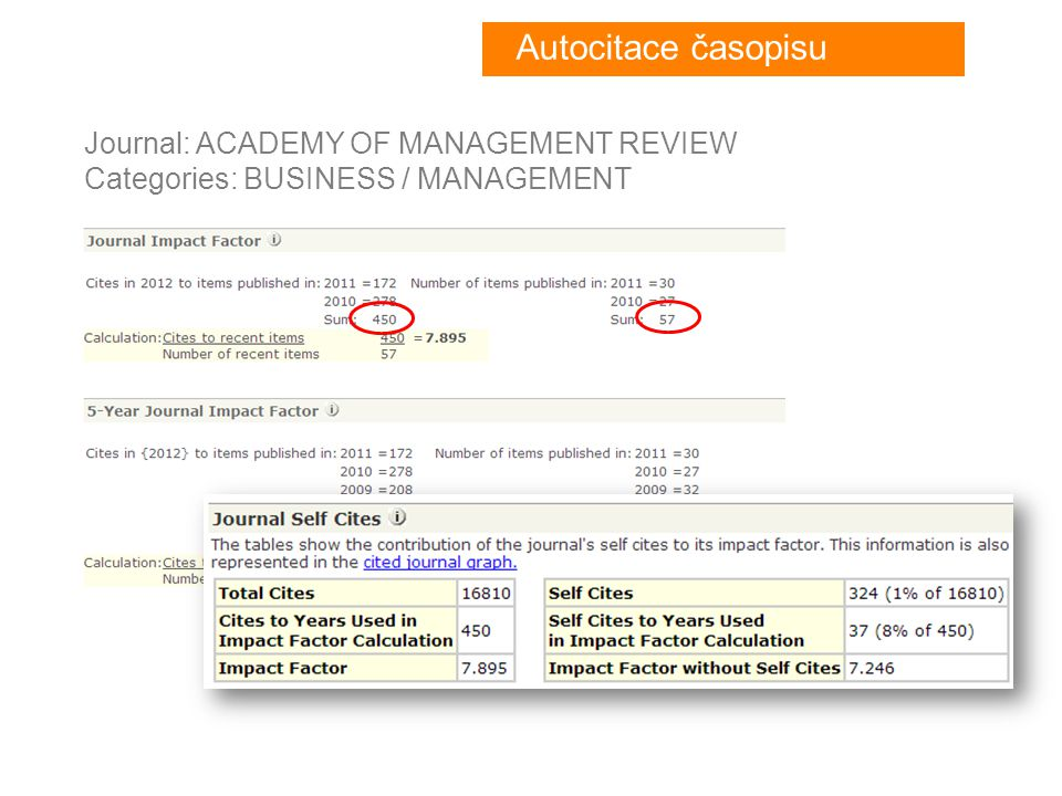 Journal: ACADEMY OF MANAGEMENT REVIEW Categories: BUSINESS / MANAGEMENT Autocitace časopisu