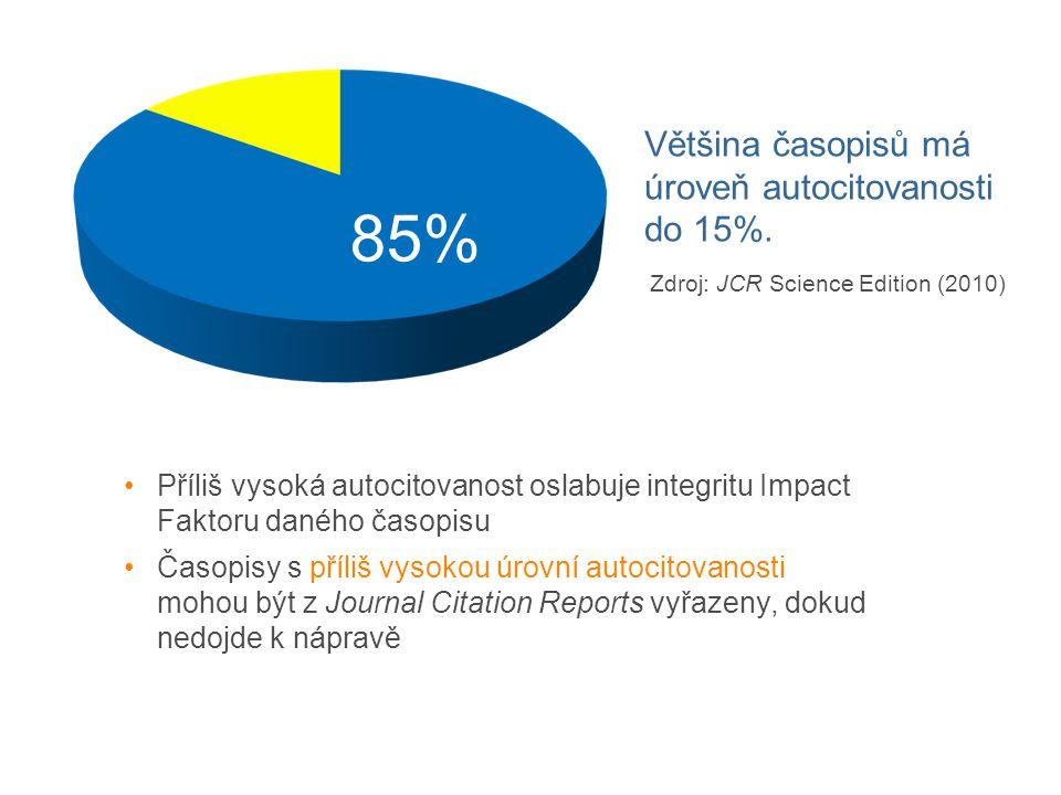 85% Většina časopisů má úroveň autocitovanosti do 15%. Zdroj: JCR Science Edition (2010) •Příliš vysoká autocitovanost oslabuje integritu Impact Fakto
