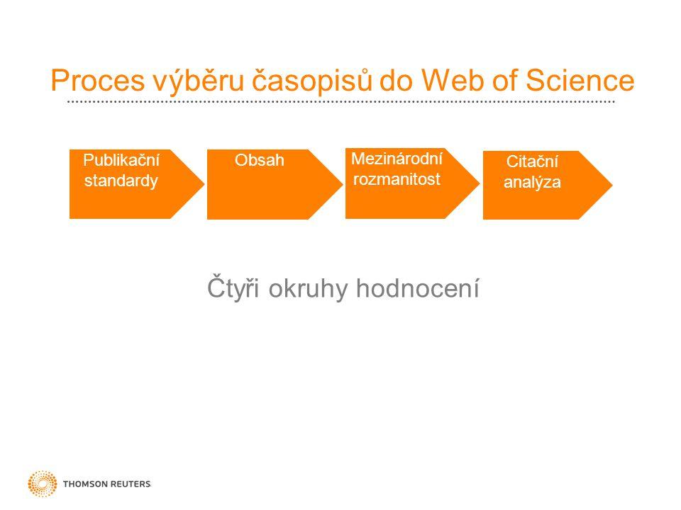 Proces výběru časopisů do Web of Science Publikační standardy Obsah Mezinárodní rozmanitost Citační analýza Čtyři okruhy hodnocení