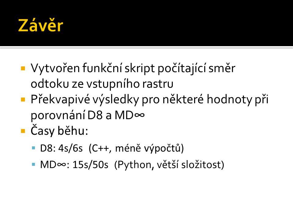  Vytvořen funkční skript počítající směr odtoku ze vstupního rastru  Překvapivé výsledky pro některé hodnoty při porovnání D8 a MD ∞  Časy běhu:  D8: 4s/6s (C++, méně výpočtů)  MD ∞: 15s/50s (Python, větší složitost)