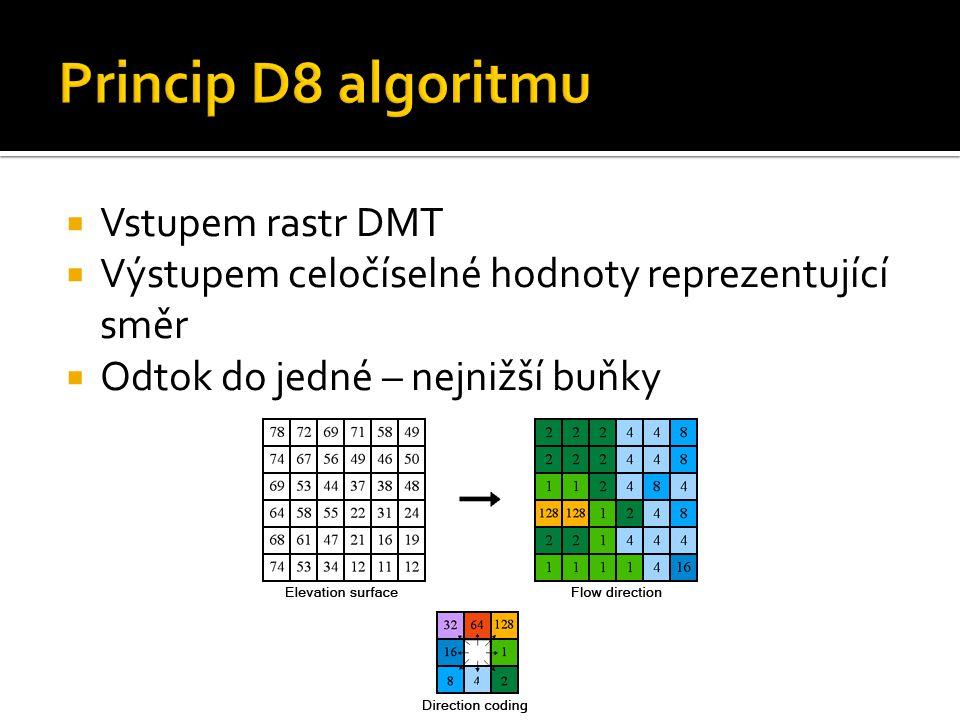 Vstupem rastr DMT  Výstupem celočíselné hodnoty reprezentující směr  Odtok do jedné – nejnižší buňky