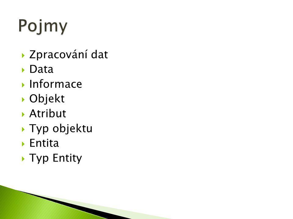  Zpracování dat  Data  Informace  Objekt  Atribut  Typ objektu  Entita  Typ Entity