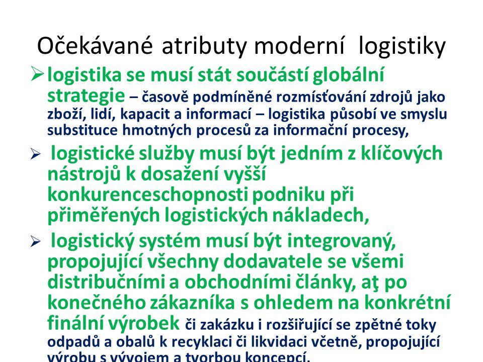 Očekávané atributy moderní logistiky  logistika se musí stát součástí globální strategie – časově podmíněné rozmísťování zdrojů jako zboží, lidí, kap