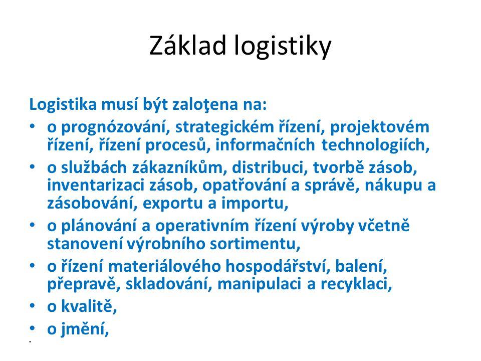 Základ logistiky Logistika musí být zaloţena na: • o prognózování, strategickém řízení, projektovém řízení, řízení procesů, informačních technologiích